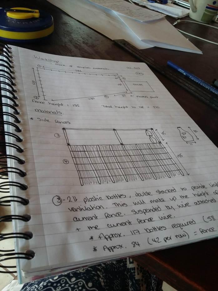 The vital blueprints!